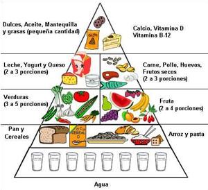 consulta-de-nutricion
